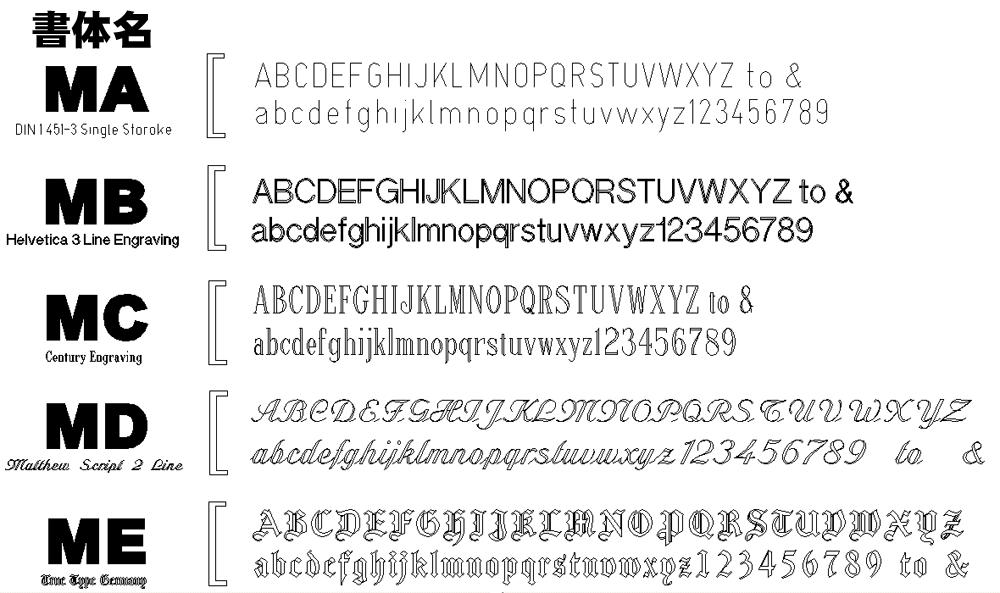 英数字の彫刻見本
